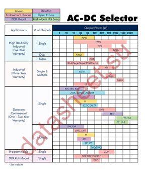 SWS300-24 datasheet скачать даташит